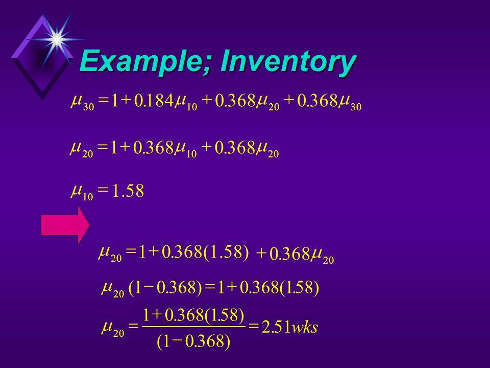 Example; Inventory   20 10368(1.58) 0368  ..  30102030 1018403680 ...  201020 103680 ..  10  1.58   20 1036810 158 10368158 103
