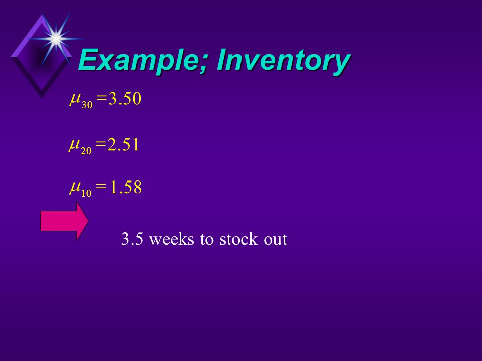 Example; Inventory  30 3.50   20 2.51   10  1.58 3.5 weeks to stock out