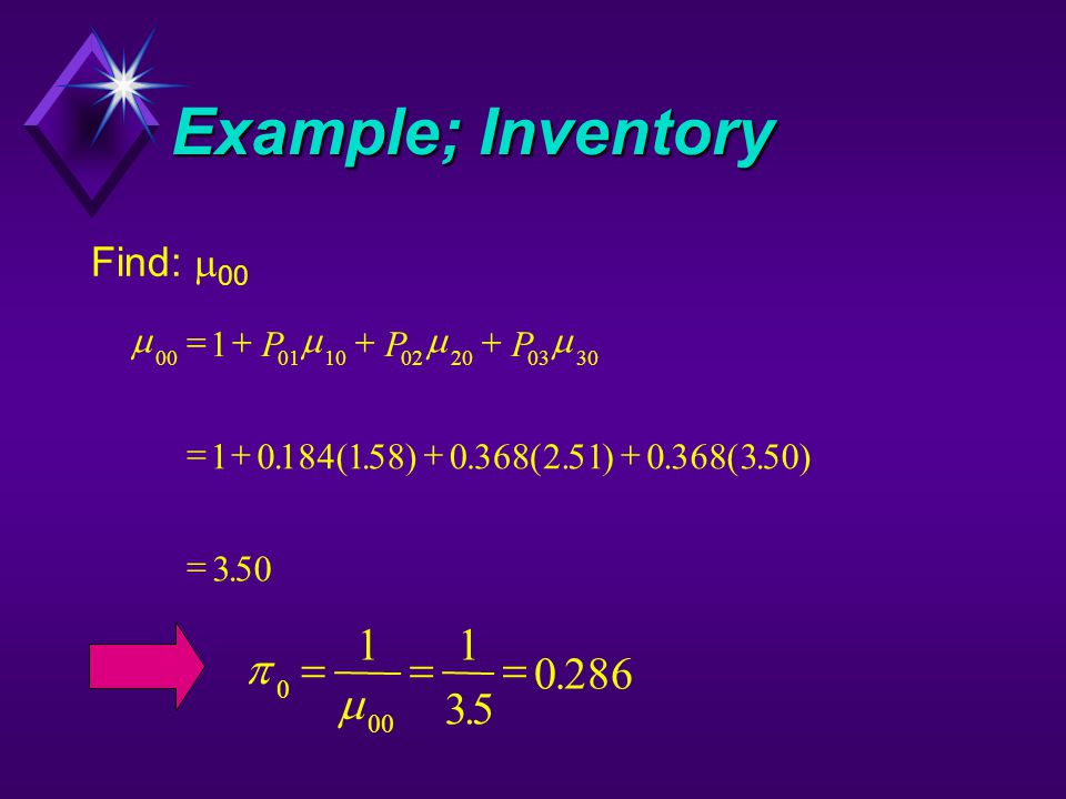 Example; Inventory Find:  00  00011002200330 1 1018415803682510368350 3    PPP.(.).(.).(.).   0 00 11 35 0286 ..