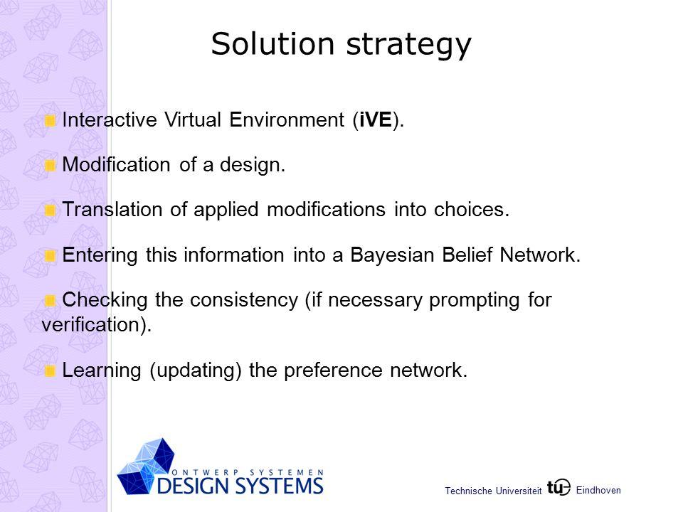 Eindhoven Technische Universiteit Interactive Virtual Environment (iVE).