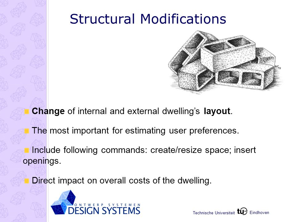 Eindhoven Technische Universiteit Structural Modifications Change of internal and external dwelling's layout.