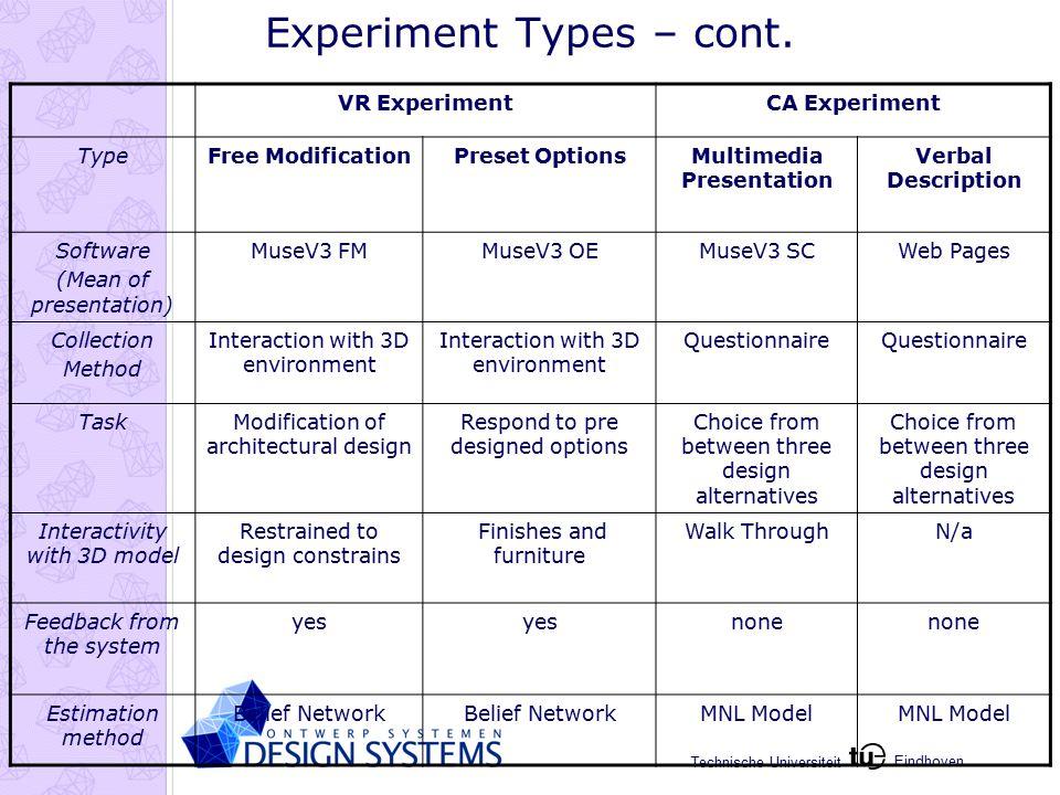Eindhoven Technische Universiteit Experiment Types – cont.