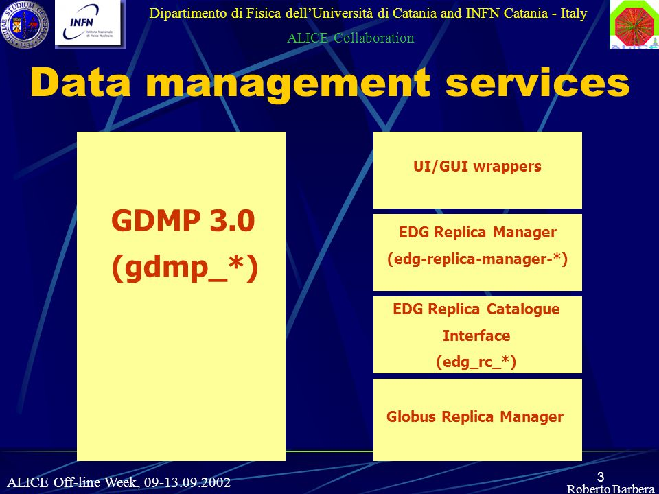 3 Roberto Barbera Dipartimento di Fisica dell'Università di Catania and INFN Catania - Italy ALICE Collaboration ALICE Off-line Week, 09-13.09.2002 Data management services GDMP 3.0 (gdmp_*) Globus Replica Manager EDG Replica Catalogue Interface (edg_rc_*) EDG Replica Manager (edg-replica-manager-*) UI/GUI wrappers