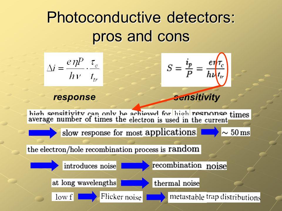 response sensitivity Photoconductive detectors: pros and cons c t tr high low f