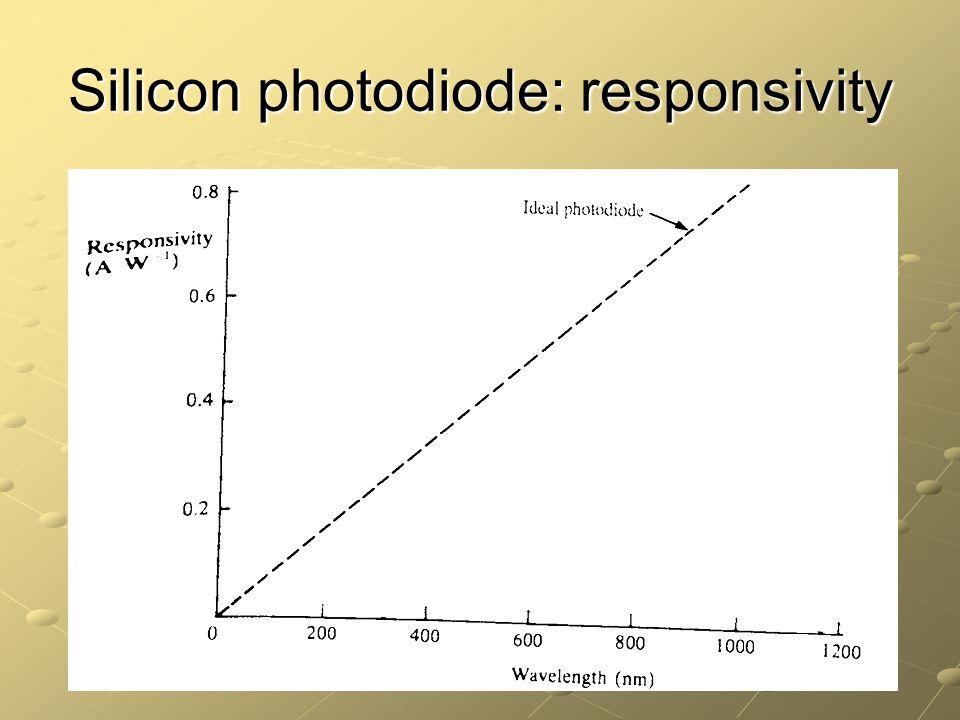 Silicon photodiode: responsivity