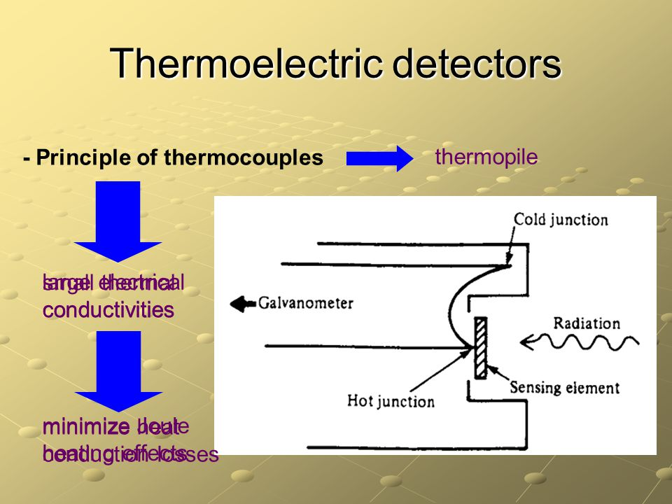 Thermoelectric detectors - Principle of thermocouples large electrical conductivities thermopile minimize Joule heating effects small thermal conductivities minimize heat conduction losses