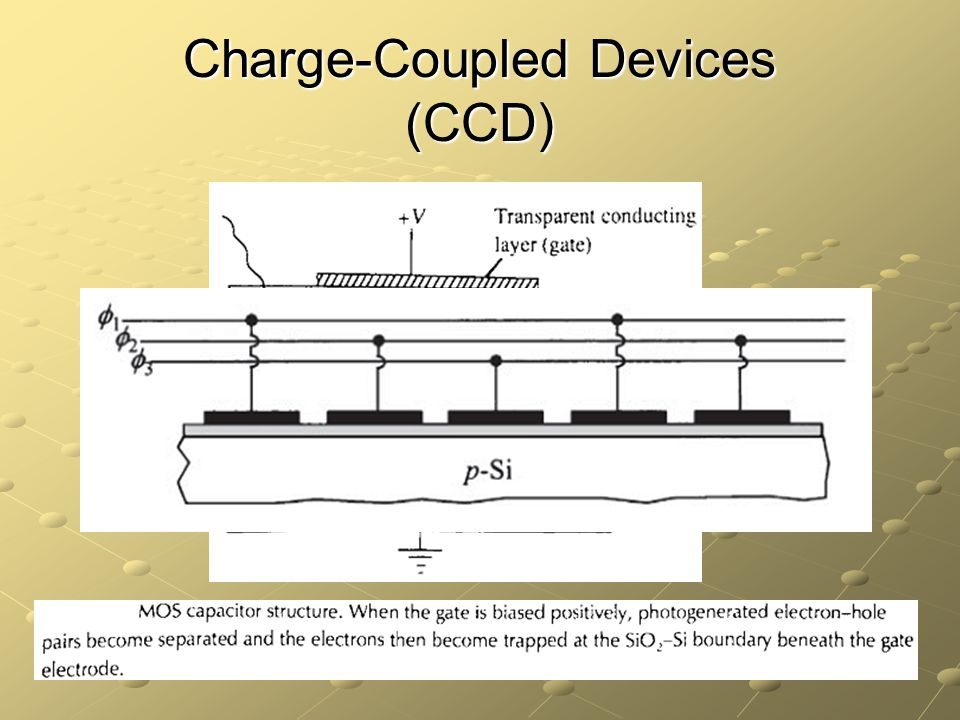 Charge-Coupled Devices (CCD)