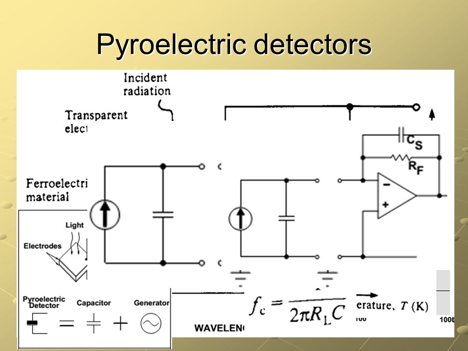 Pyroelectric detectors ferromagnetic material molecules with a permanent electrical dipole - lead zirconate - lithium tantalate