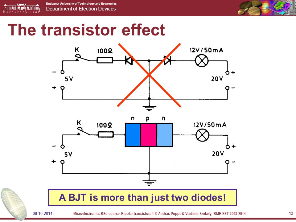 Budapest University of Technology and Economics Department of Electron Devices 08-10-2014 Microelectronics BSc course, Bipolar transistors 1 © András Poppe & Vladimír Székely, BME-EET 2008-2014 13 The transistor effect A BJT is more than just two diodes!