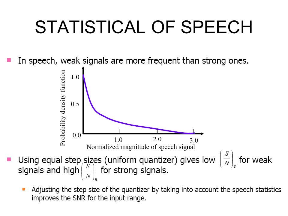 STATISTICAL OF SPEECH