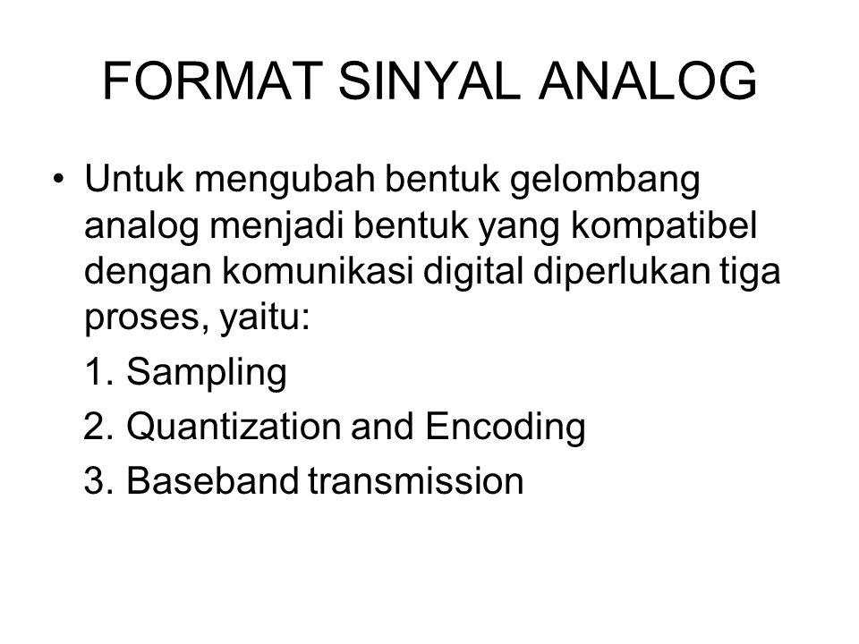 FORMAT SINYAL ANALOG Untuk mengubah bentuk gelombang analog menjadi bentuk yang kompatibel dengan komunikasi digital diperlukan tiga proses, yaitu: 1.