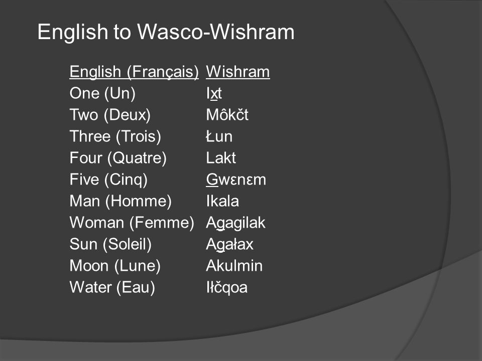 English (Français)Wishram One (Un)IxtIxt Two (Deux)Môkčt Three (Trois)Łun Four (Quatre)Lakt Five (Cinq)GwεnεmGwεnεm Man (Homme)Ikala Woman (Femme)Agagilak Sun (Soleil)Agałax Moon (Lune)Akulmin Water (Eau)Iłčqoa English to Wasco-Wishram
