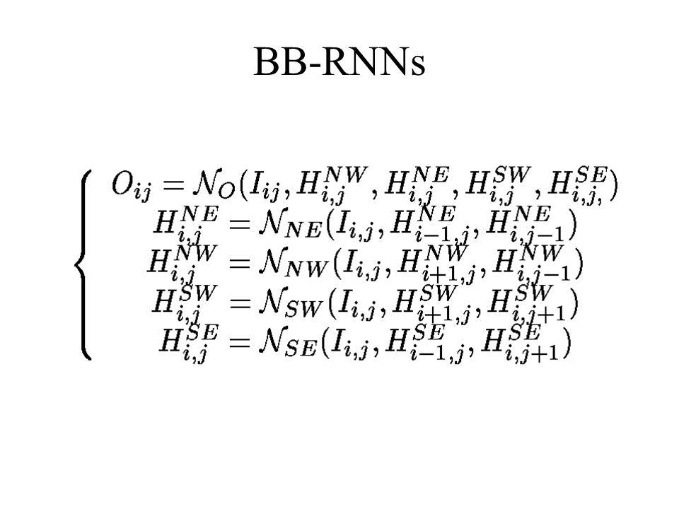 BB-RNNs