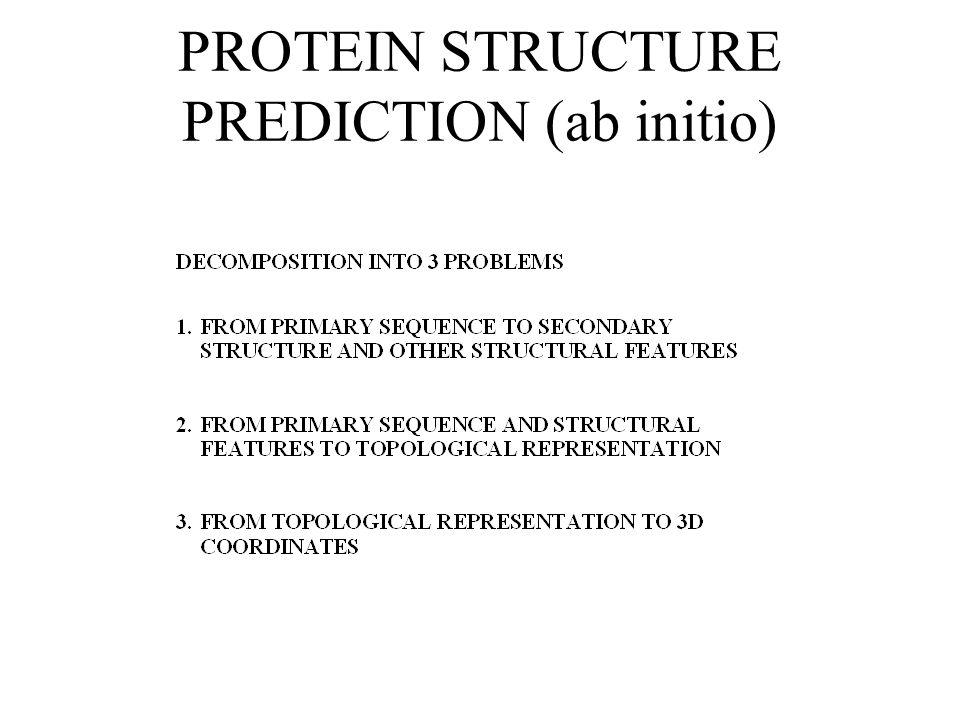Stage 1: Prediction of Beta-Residue Pairings Using 2D-RNN Input Matrix I (m×m) 2D-RNN O = f(I) Target / Output Matrix (m×m) (i,j) i-2i-1 ii+1i+2j-2j-1 jj+1j+2 i-j  20 profiles3 SS2 SA T ij : 0/1 O ij : Pairing Prob.