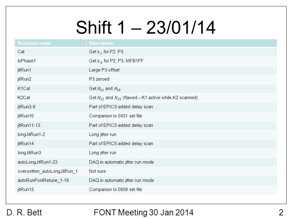 Shift 1 – 23/01/14 D. R.
