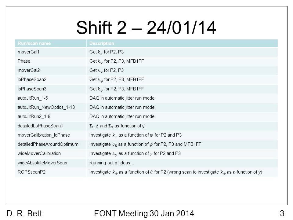 Shift 2 – 24/01/14 D. R.