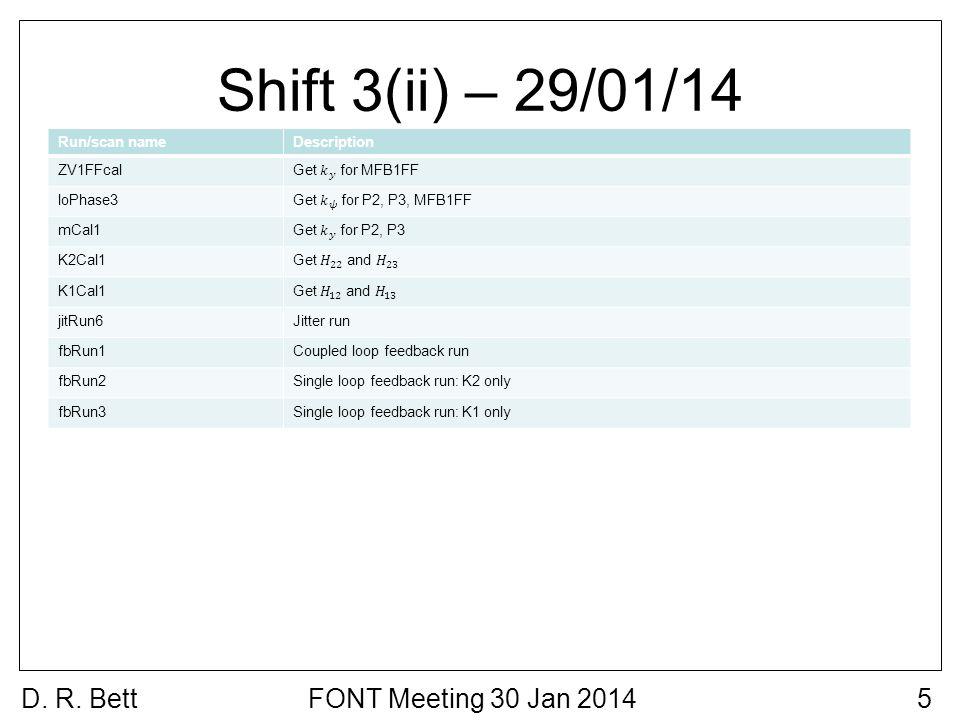 Shift 3(ii) – 29/01/14 D. R.