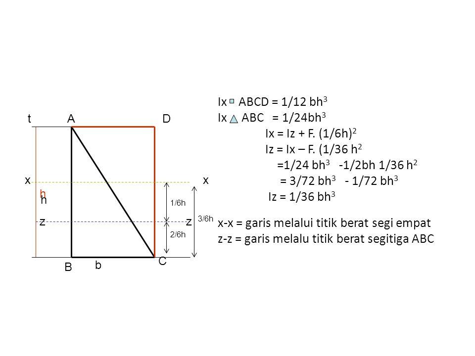 b z 2/6h z Ib = Iz + F (2/6 h) 2 = Iz + ½ bh (2/6h) 2 = 1/36 bh 3 + 4/72 bh 3 = 2/72 bh 3 +4/72 bh 3 = 1/12 bh 3