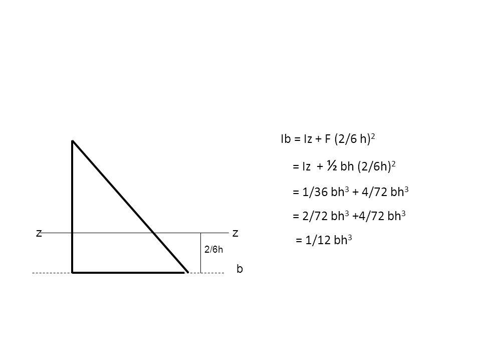 TERHADAP GARIS MELALUI PUNCAK t It = Iz + F (4/6h) 2 It = 1/36bh 3 + ½ bh (4/6 h) 2 It = 1/36 bh 3 + ½ bh (16/36 h 2 ) It = 1/4 bh 3 h b 2/3h z z