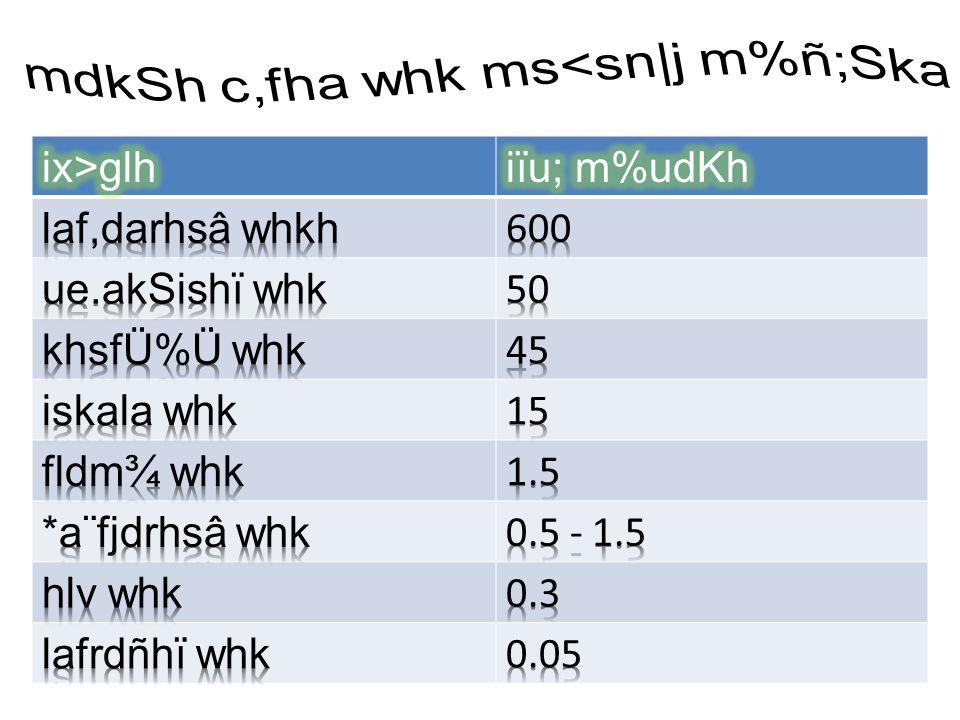 c,fha.=Kd;aulNdjh flfrys n,mdk idOl pH w.h wvx.= uQ,øjH ix>gl whk ldKav f,i mj;sk ix>gl m%udKh