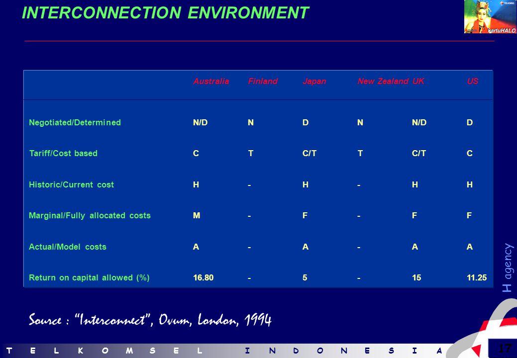 TELKOMSELINDONESIATELKOMSELINDONESIA 16 H agency HOW TO MEET THE GOAL INTERCONNECT PRICE BASIS : COST BASIS (ADDED VALUE) COMPONENT OF BUILDING BLOCK