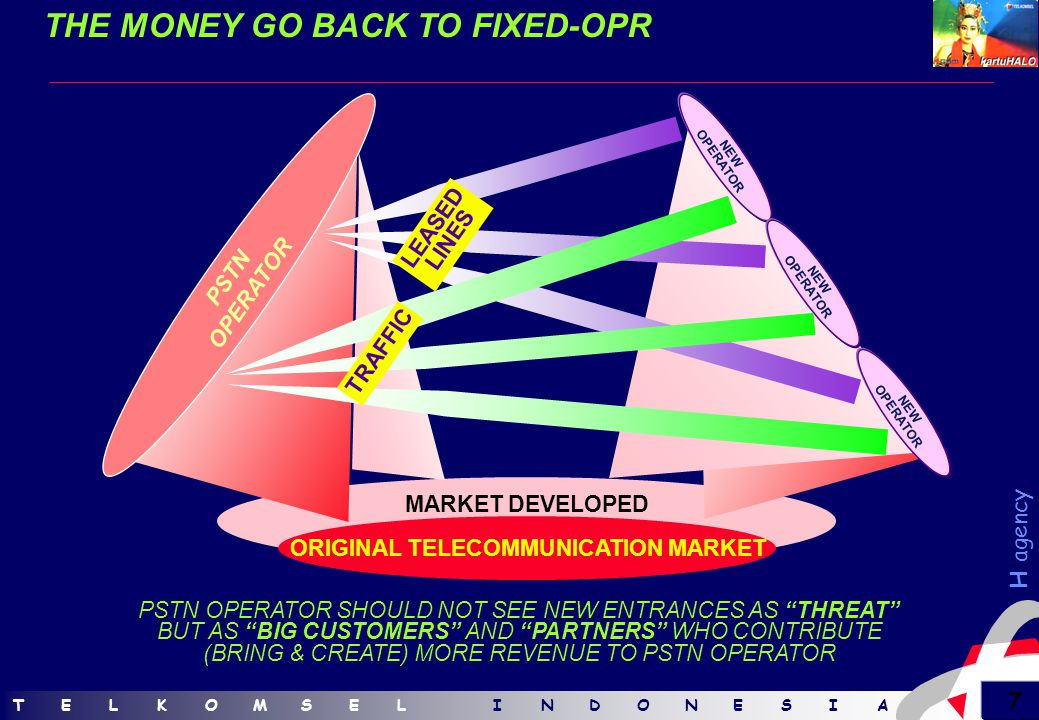"""TELKOMSELINDONESIATELKOMSELINDONESIA 6 H agency WHY INTERCONNECT IS DIFFICULT ? """"BIG BROTHER"""" (PSTN OPERATOR) """"LOOSING SHARE""""""""COMPETITION"""" """"LOOSING TR"""