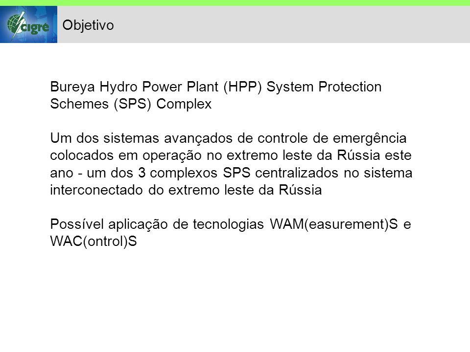 Objetivo Bureya Hydro Power Plant (HPP) System Protection Schemes (SPS) Complex Um dos sistemas avançados de controle de emergência colocados em operação no extremo leste da Rússia este ano - um dos 3 complexos SPS centralizados no sistema interconectado do extremo leste da Rússia Possível aplicação de tecnologias WAM(easurement)S e WAC(ontrol)S