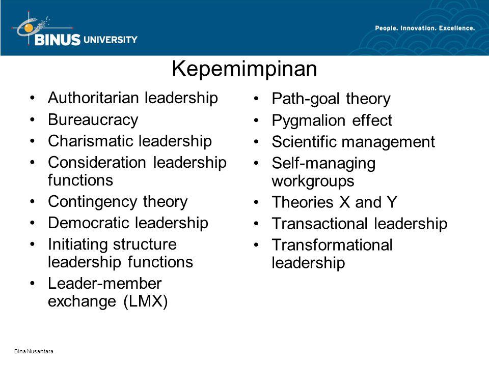Kepemimpinan Authoritarian leadership Bureaucracy Charismatic leadership Consideration leadership functions Contingency theory Democratic leadership I
