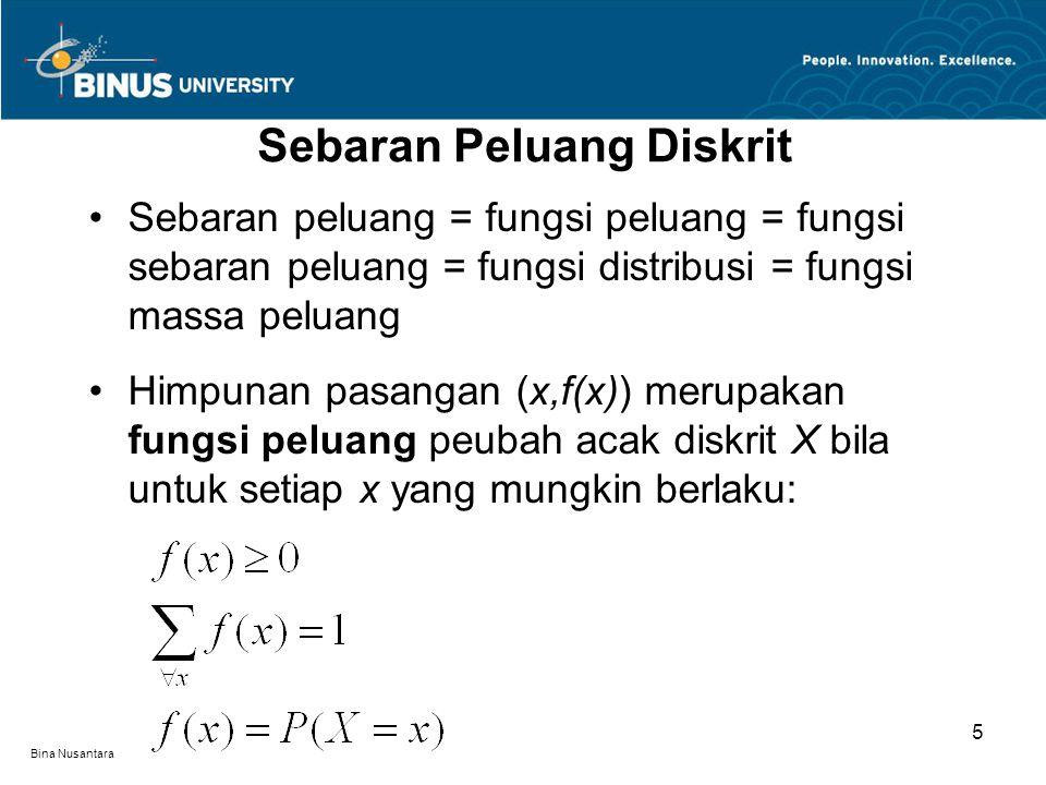 Bina Nusantara Sebaran Peluang Diskrit 5 Sebaran peluang = fungsi peluang = fungsi sebaran peluang = fungsi distribusi = fungsi massa peluang Himpunan pasangan (x,f(x)) merupakan fungsi peluang peubah acak diskrit X bila untuk setiap x yang mungkin berlaku: