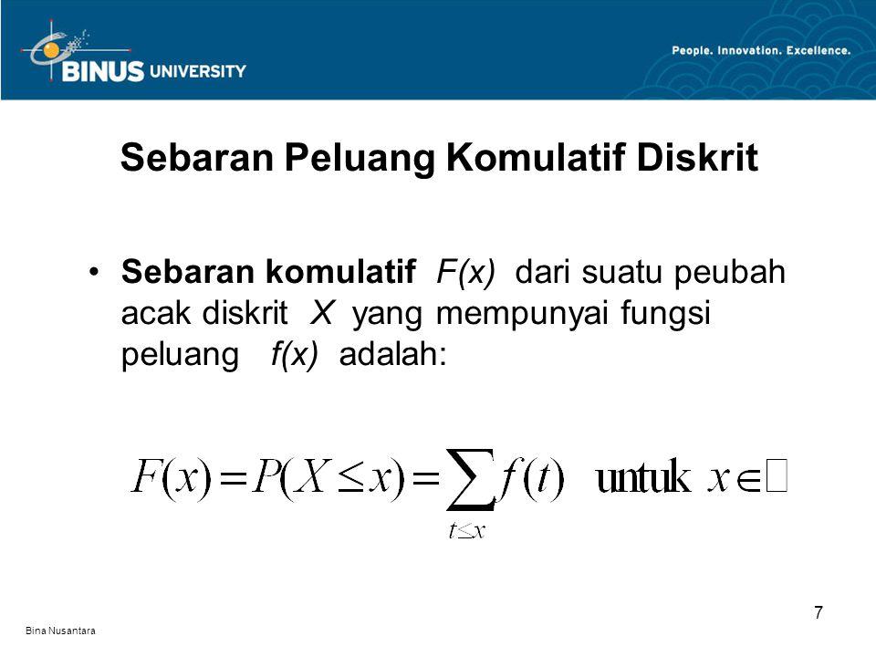 Bina Nusantara Sebaran Peluang Komulatif Diskrit 7 Sebaran komulatif F(x) dari suatu peubah acak diskrit X yang mempunyai fungsi peluang f(x) adalah: