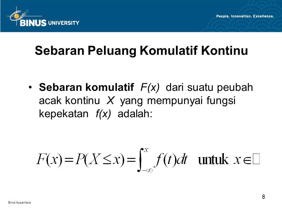 Bina Nusantara Sebaran Peluang Komulatif Kontinu 8 Sebaran komulatif F(x) dari suatu peubah acak kontinu X yang mempunyai fungsi kepekatan f(x) adalah: