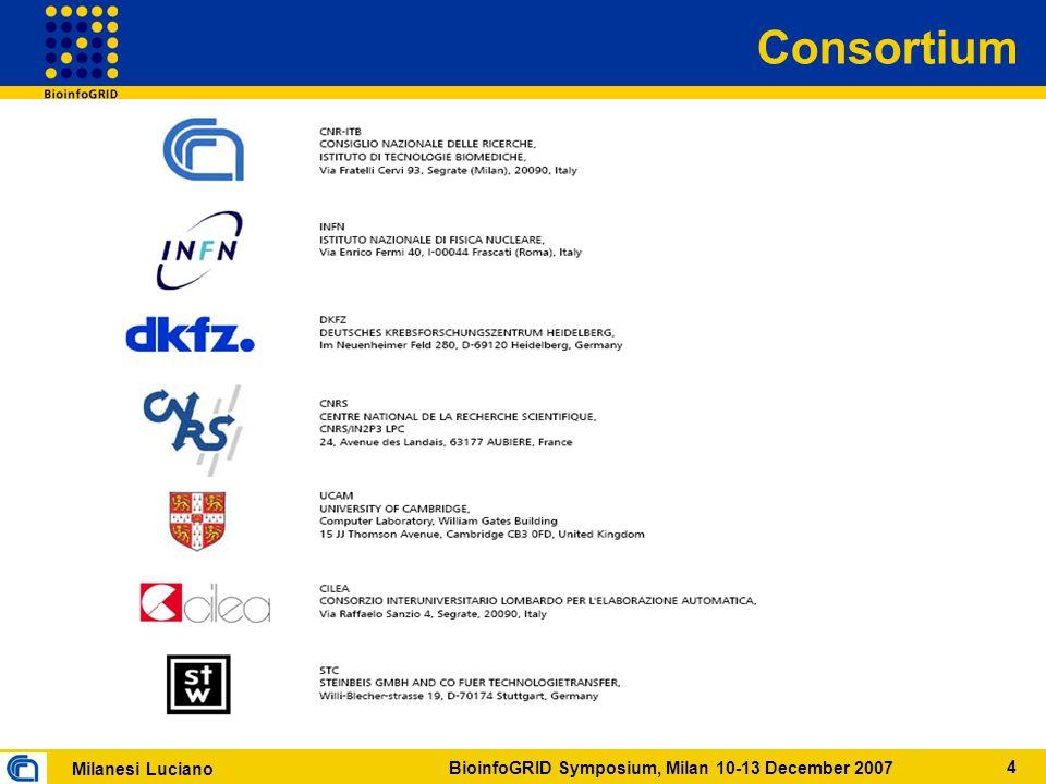 Milanesi Luciano BioinfoGRID Symposium, Milan 10-13 December 2007 4 Consortium