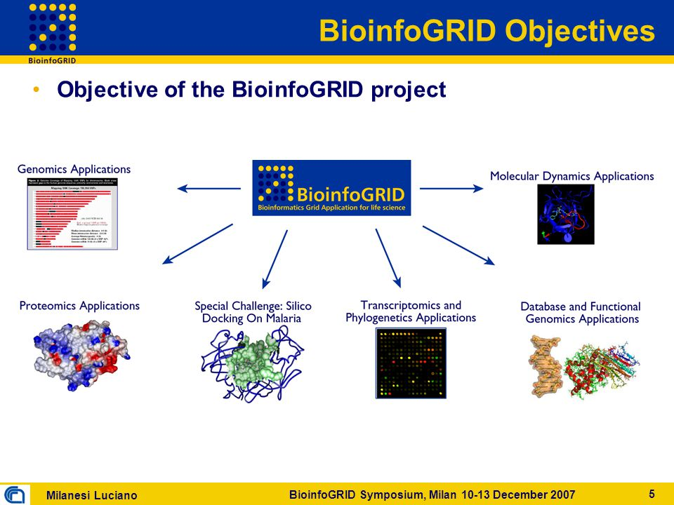 Milanesi Luciano BioinfoGRID Symposium, Milan 10-13 December 2007 16 Testing performances and scalability of Database-Oriented Bioinformatics Applications (DBApp) in the EGEE GRID –Testing Performance and Scalability  Grid: too many variables (queue time, database download time, queue failures, execution failures)‏  Submission mode: too many variables (number of jobs, rate-limiting settings, resubmission algorithm)‏  Application too many variables: (performance of specific application, location of database)‏  Probing of Grid performances  Numeric simulation for all algorithms WP4 – Methods - DBApp Perf.