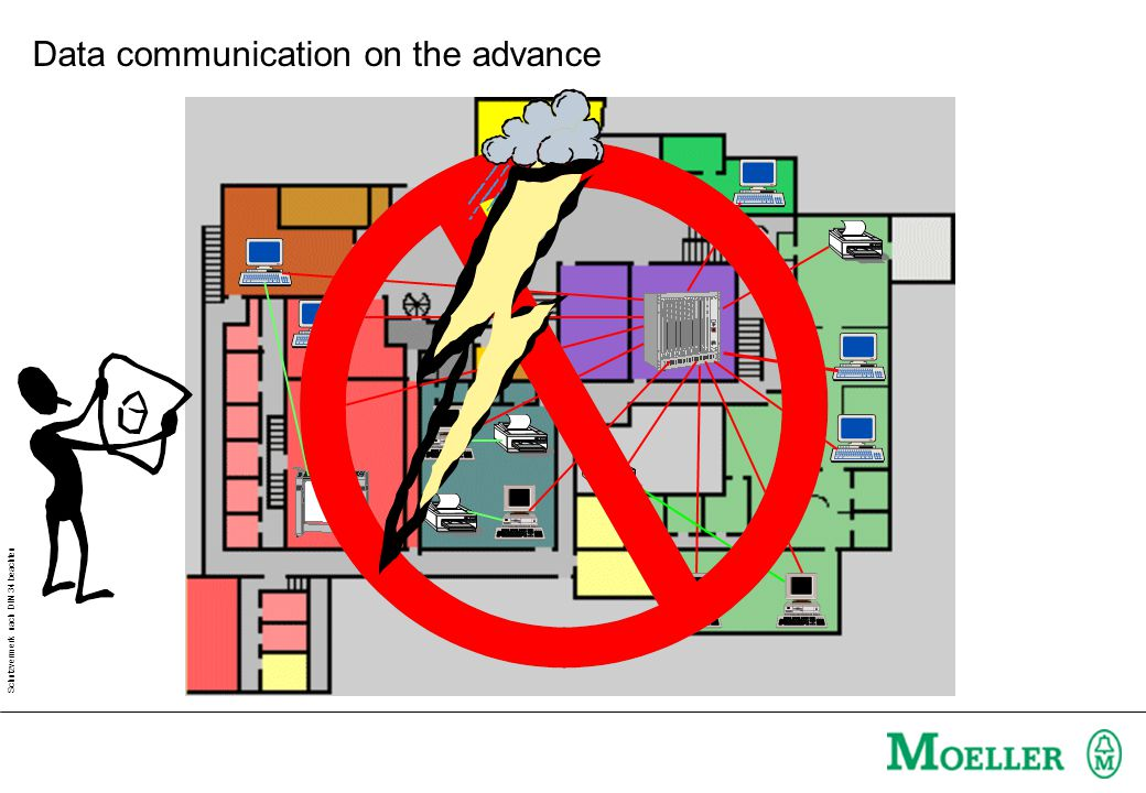 Schutzvermerk nach DIN 34 beachten Data communication on the advance