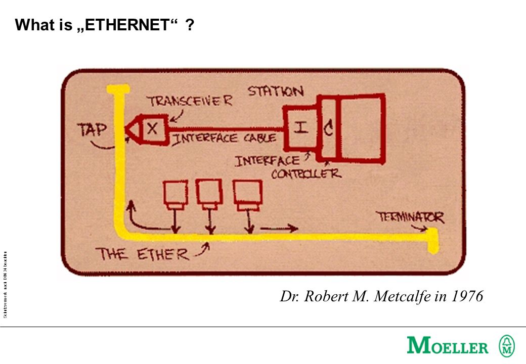 "Schutzvermerk nach DIN 34 beachten Dr. Robert M. Metcalfe in 1976 What is ""ETHERNET ?"