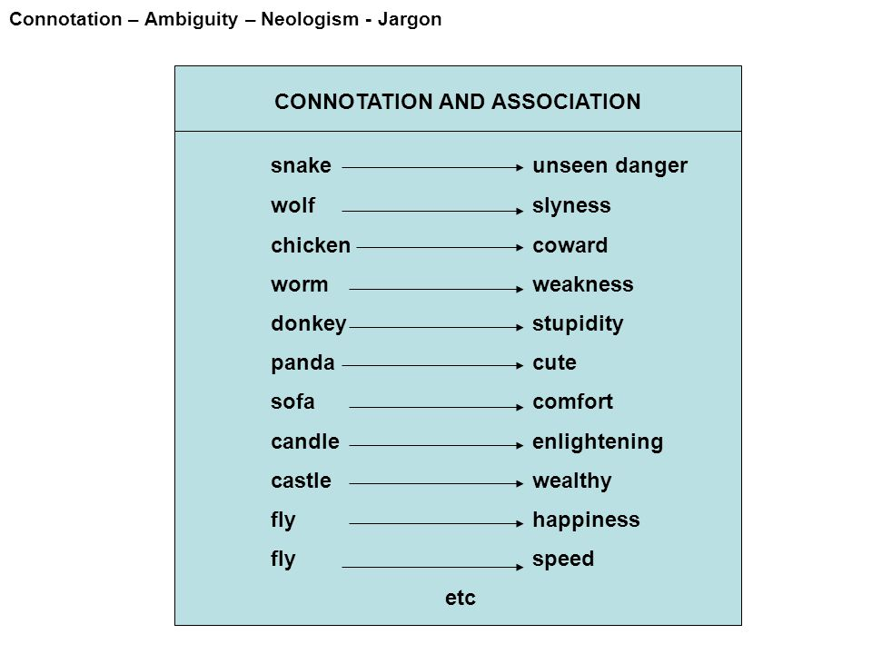 Connotation – Ambiguity – Neologism - Jargon cultural connotation and association Indonesian tikus : corruptor banteng : political party beringin : political party ayam: pseudonymous prostitute etc