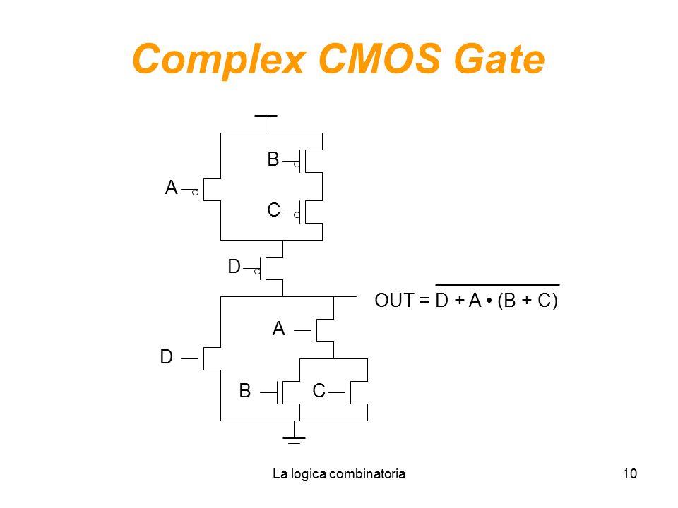 La logica combinatoria10 Complex CMOS Gate OUT = D + A (B + C) D A BC D A B C