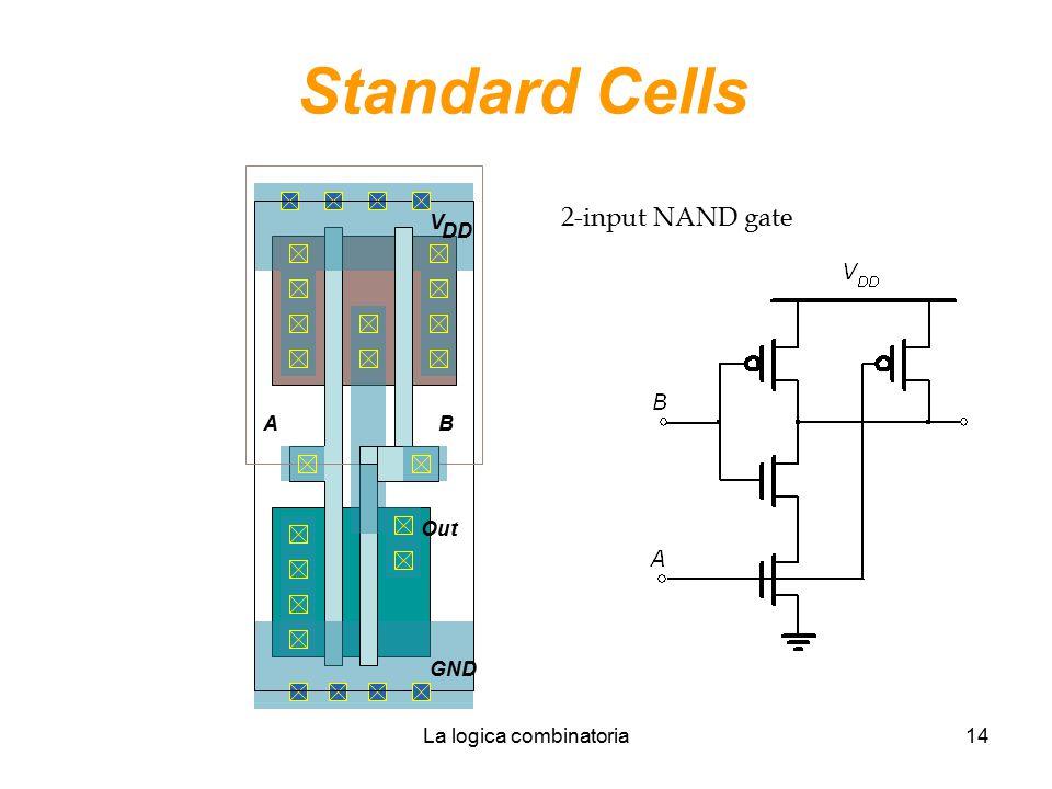 La logica combinatoria14 Standard Cells A Out V DD GND B 2-input NAND gate