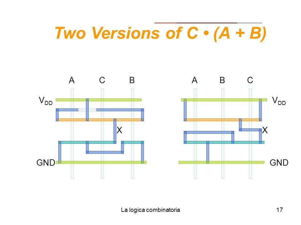 La logica combinatoria17 Two Versions of C (A + B) X CABABC X V DD GND V DD GND