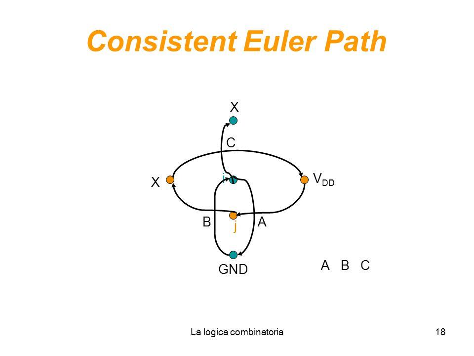 La logica combinatoria18 Consistent Euler Path j V DD X X i GND AB C ABC
