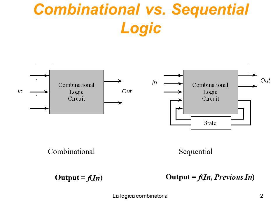 2 Combinational vs.