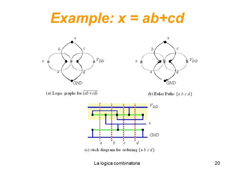 La logica combinatoria20 Example: x = ab+cd