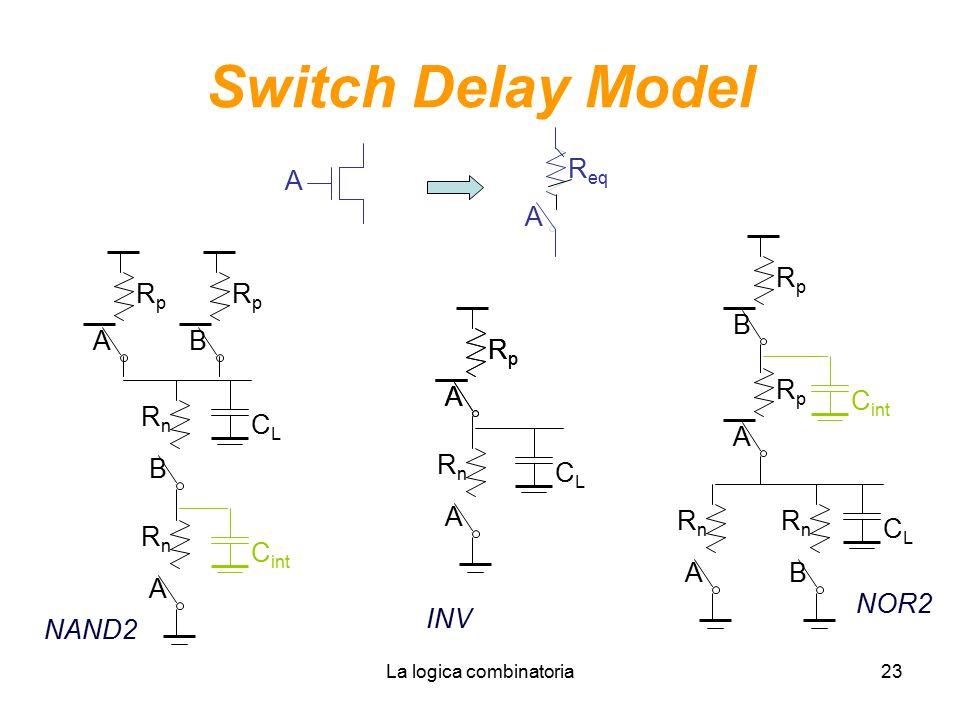 La logica combinatoria23 Switch Delay Model A R eq A RpRp A RpRp A RnRn CLCL A CLCL B RnRn A RpRp B RpRp A RnRn C int B RpRp A RpRp A RnRn B RnRn CLCL NAND2 INV NOR2