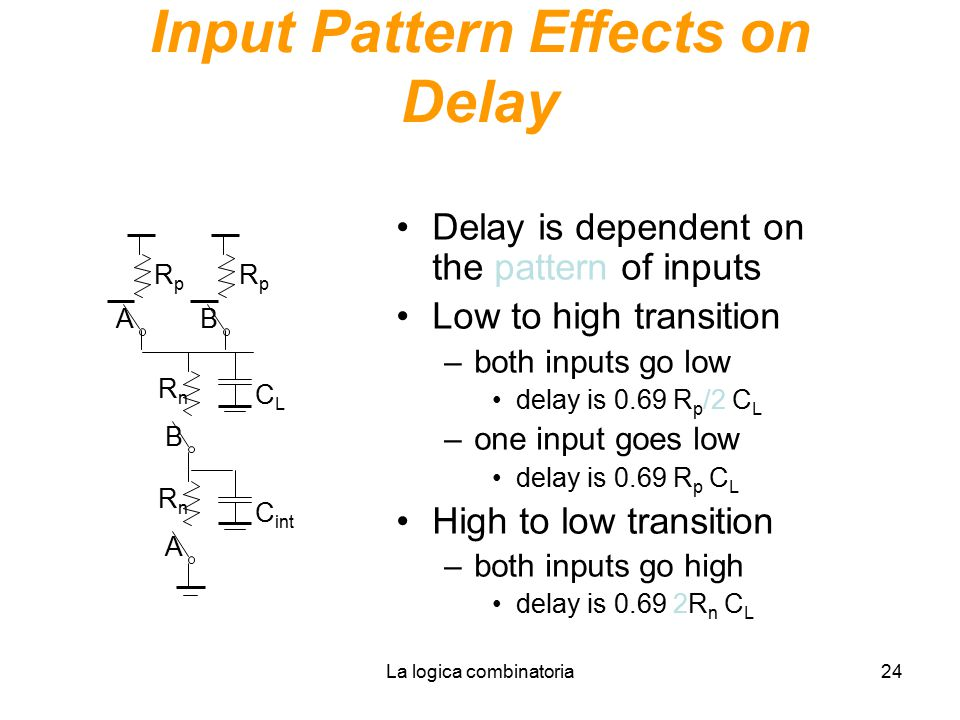 La logica combinatoria24 Input Pattern Effects on Delay Delay is dependent on the pattern of inputs Low to high transition –both inputs go low delay i
