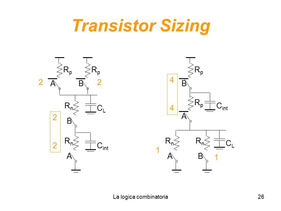 La logica combinatoria26 Transistor Sizing CLCL B RnRn A RpRp B RpRp A RnRn C int B RpRp A RpRp A RnRn B RnRn CLCL 2222 22 1 1 4444