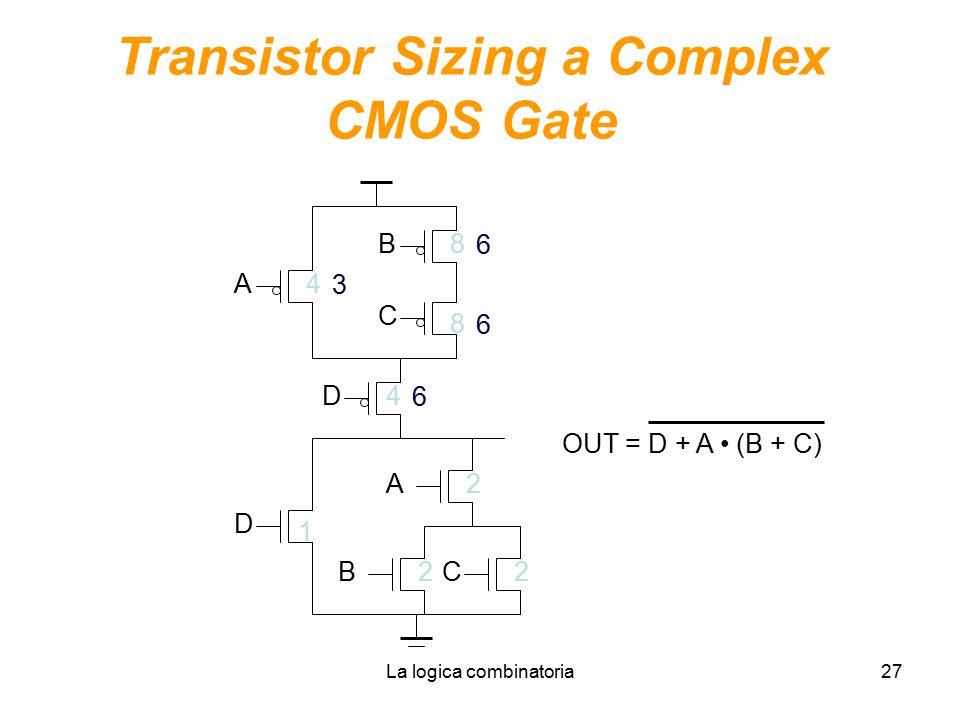 La logica combinatoria27 Transistor Sizing a Complex CMOS Gate OUT = D + A (B + C) D A BC D A B C 1 2 22 4 4 8 8 6 3 6 6