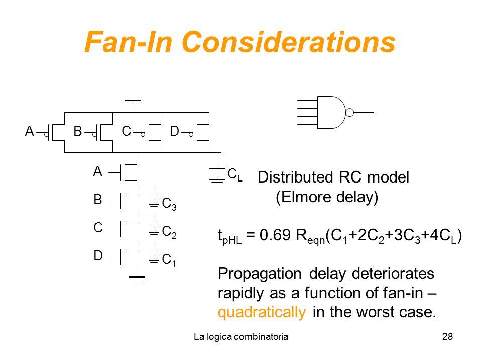 La logica combinatoria28 Fan-In Considerations DCBA D C B A CLCL C3C3 C2C2 C1C1 Distributed RC model (Elmore delay) t pHL = 0.69 R eqn (C 1 +2C 2 +3C 3 +4C L ) Propagation delay deteriorates rapidly as a function of fan-in – quadratically in the worst case.
