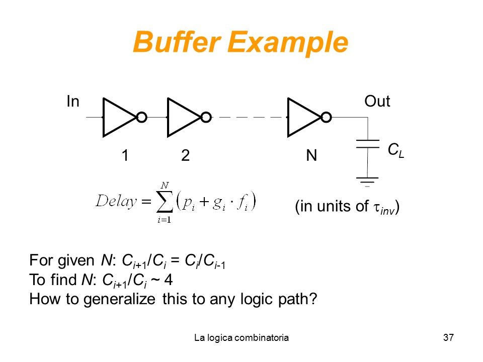 La logica combinatoria37 Buffer Example For given N: C i+1 /C i = C i /C i-1 To find N: C i+1 /C i ~ 4 How to generalize this to any logic path? CLCL