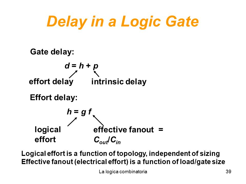 La logica combinatoria39 Delay in a Logic Gate Gate delay: d = h + p effort delay intrinsic delay Effort delay: h = g f logical effort effective fanout = C out /C in Logical effort is a function of topology, independent of sizing Effective fanout (electrical effort) is a function of load/gate size