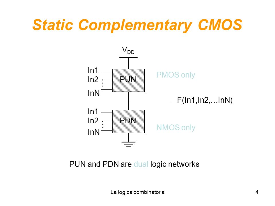La logica combinatoria4 Static Complementary CMOS V DD F(In1,In2,…InN) In1 In2 InN In1 In2 InN PUN PDN PMOS only NMOS only PUN and PDN are dual logic networks … …